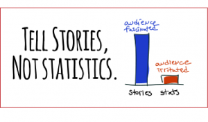 Stories Not Statistics